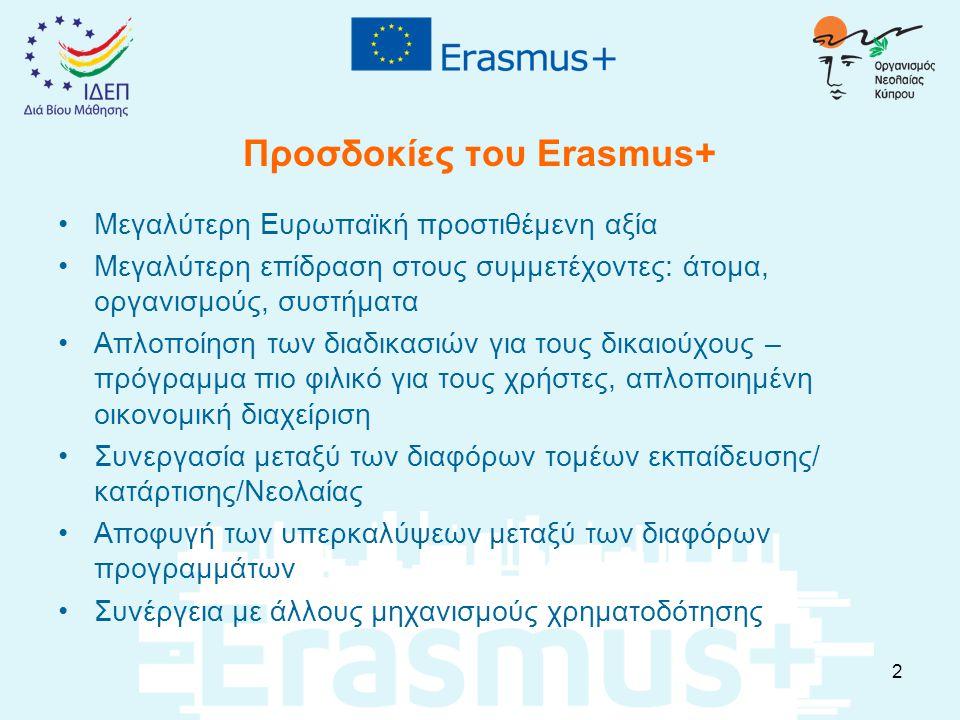 Προσδοκίες του Erasmus+ Μεγαλύτερη Ευρωπαϊκή προστιθέμενη αξία Μεγαλύτερη επίδραση στους συμμετέχοντες: άτομα, οργανισμούς, συστήματα Απλοποίηση των διαδικασιών για τους δικαιούχους – πρόγραμμα πιο φιλικό για τους χρήστες, απλοποιημένη οικονομική διαχείριση Συνεργασία μεταξύ των διαφόρων τομέων εκπαίδευσης/ κατάρτισης/Νεολαίας Αποφυγή των υπερκαλύψεων μεταξύ των διαφόρων προγραμμάτων Συνέργεια με άλλους μηχανισμούς χρηματοδότησης 2