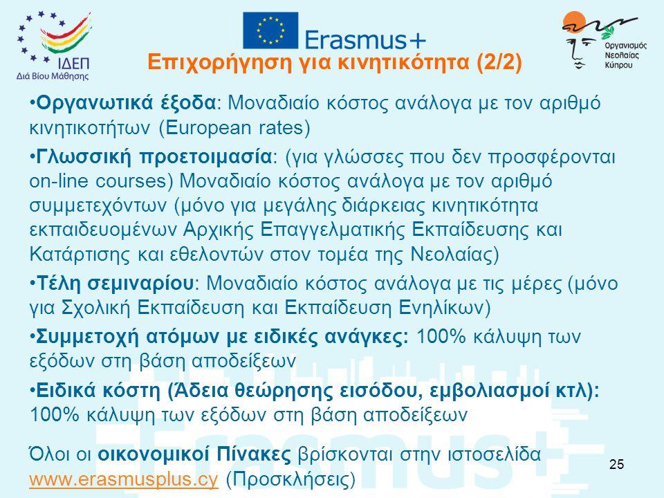 Επιχορήγηση για κινητικότητα (2/2) Οργανωτικά έξοδα: Μοναδιαίο κόστος ανάλογα με τον αριθμό κινητικοτήτων (European rates) Γλωσσική προετοιμασία: (για γλώσσες που δεν προσφέρονται on-line courses) Μοναδιαίο κόστος ανάλογα με τον αριθμό συμμετεχόντων (μόνο για μεγάλης διάρκειας κινητικότητα εκπαιδευομένων Αρχικής Επαγγελματικής Εκπαίδευσης και Κατάρτισης και εθελοντών στον τομέα της Νεολαίας) Τέλη σεμιναρίου: Μοναδιαίο κόστος ανάλογα με τις μέρες (μόνο για Σχολική Εκπαίδευση και Εκπαίδευση Ενηλίκων) Συμμετοχή ατόμων με ειδικές ανάγκες: 100% κάλυψη των εξόδων στη βάση αποδείξεων Ειδικά κόστη (Άδεια θεώρησης εισόδου, εμβολιασμοί κτλ): 100% κάλυψη των εξόδων στη βάση αποδείξεων Όλοι οι οικονομικοί Πίνακες βρίσκονται στην ιστοσελίδα www.erasmusplus.cy (Προσκλήσεις ) www.erasmusplus.cy 25