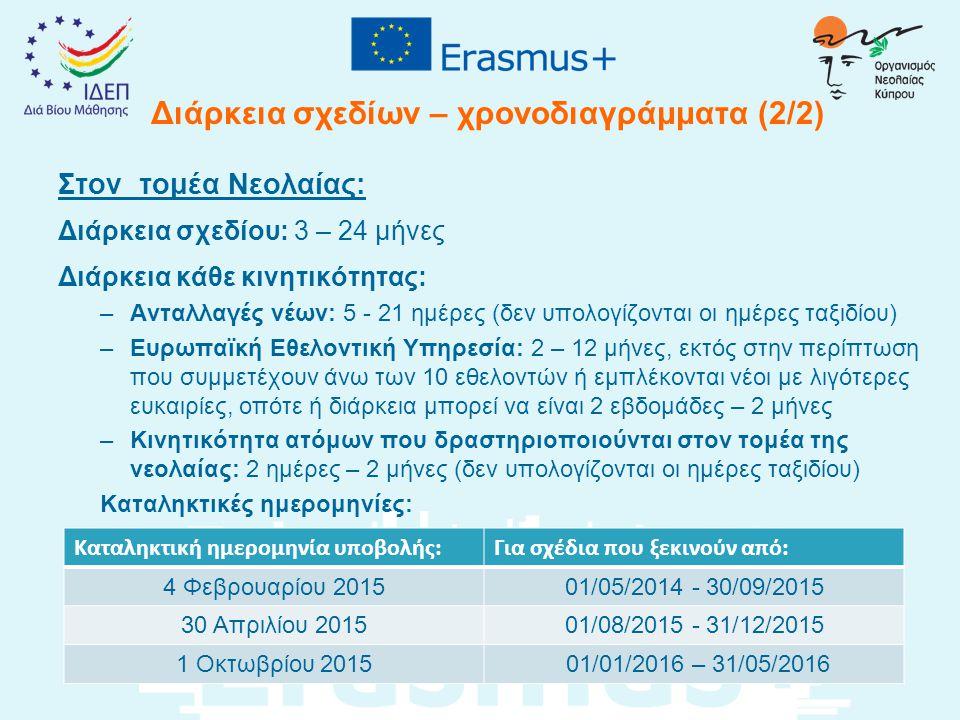 Διάρκεια σχεδίων – χρονοδιαγράμματα (2/2) Στον τομέα Νεολαίας: Διάρκεια σχεδίου: 3 – 24 μήνες Διάρκεια κάθε κινητικότητας: –Ανταλλαγές νέων: 5 - 21 ημέρες (δεν υπολογίζονται οι ημέρες ταξιδίου) –Ευρωπαϊκή Εθελοντική Υπηρεσία: 2 – 12 μήνες, εκτός στην περίπτωση που συμμετέχουν άνω των 10 εθελοντών ή εμπλέκονται νέοι με λιγότερες ευκαιρίες, οπότε ή διάρκεια μπορεί να είναι 2 εβδομάδες – 2 μήνες –Κινητικότητα ατόμων που δραστηριοποιούνται στον τομέα της νεολαίας: 2 ημέρες – 2 μήνες (δεν υπολογίζονται οι ημέρες ταξιδίου) Καταληκτικές ημερομηνίες: 28 Καταληκτική ημερομηνία υποβολής:Για σχέδια που ξεκινούν από: 4 Φεβρουαρίου 201501/05/2014 - 30/09/2015 30 Απριλίου 201501/08/2015 - 31/12/2015 1 Οκτωβρίου 2015 01/01/2016 – 31/05/2016