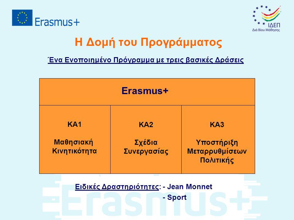 Η Δομή του Προγράμματος Ένα Ενοποιημένο Πρόγραμμα με τρεις βασικές Δράσεις Ειδικές Δραστηριότητες: - Jean Monnet - Sport KA1 Μαθησιακή Κινητικότητα KA
