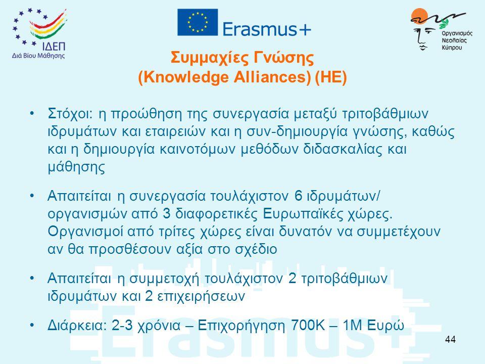 Συμμαχίες Γνώσης (Knowledge Alliances) (HE) Στόχοι: η προώθηση της συνεργασία μεταξύ τριτοβάθμιων ιδρυμάτων και εταιρειών και η συν-δημιουργία γνώσης, καθώς και η δημιουργία καινοτόμων μεθόδων διδασκαλίας και μάθησης Απαιτείται η συνεργασία τουλάχιστον 6 ιδρυμάτων/ οργανισμών από 3 διαφορετικές Ευρωπαϊκές χώρες.