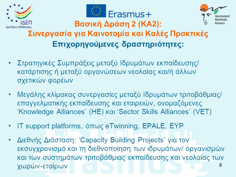 Βασική Δράση 2 (KA2): Συνεργασία για Καινοτομία και Καλές Πρακτικές Επιχορηγούμενες δραστηριότητες: Στρατηγικές Συμπράξεις μεταξύ Ιδρυμάτων εκπαίδευσης/ κατάρτισης ή μεταξύ οργανώσεων νεολαίας και/ή άλλων σχετικών φορέων Μεγάλης κλίμακας συνεργασίες μεταξύ Ιδρυμάτων τριτοβάθμιας/ επαγγελματικής εκπαίδευσης και εταιρειών, ονομαζόμενες 'Knowledge Alliances' (HE) και 'Sector Skills Alliances' (VET) IT support platforms, όπως eTwinning, EPALE, EYP Διεθνής Διάσταση: 'Capacity Building Projects' για τον εκσυγχρονισμό και τη διεθνοποίηση των ιδρυμάτων/ οργανισμών και των συστημάτων τριτοβάθμιας εκπαίδευσης και νεολαίας των χωρών-εταίρων 6