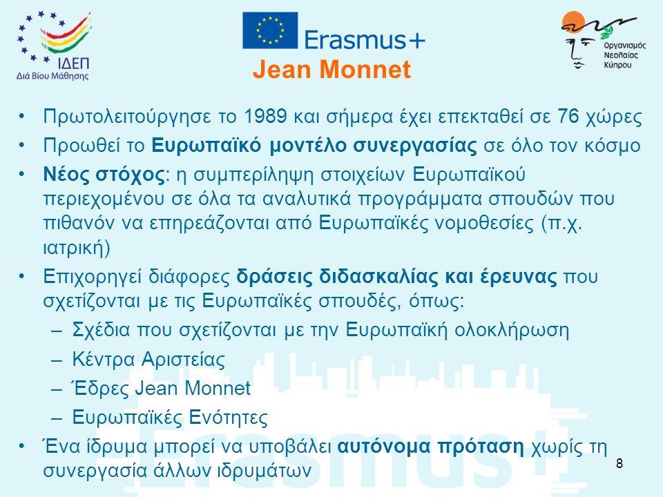 Κοινές Μεταπτυχιακές Σπουδές (Joint Master degrees) Διαδέχεται το πρόγραμμα Erasmus Mundus Αction 1 Το πρόγραμμα σπουδών πρέπει να είναι πλήρως ανεπτυγμένο τη στιγμή της υποβολής της αίτησης Απαιτείται η συνεργασία 3 Ιδρυμάτων από 3 Ευρωπαϊκές χώρες Ενθαρρύνεται η συμμετοχή Ιδρυμάτων από τρίτες χώρες ως πλήρεις εταίροι Περίπου 80% των φοιτητών πρέπει να προέρχονται από χώρες εκτός Ευρώπης και 20% από την Ευρώπη Επιχορήγηση: διαχειριστικά έξοδα για ένα χρόνο προετοιμασίας και μέχρι τρεις εισαγωγές φοιτητών (τρία συνεχόμενα χρόνια), καθώς και υποτροφίες 13-20 φοιτητών ανά εισαγωγή (ταξιδιωτικά και έξοδα διαβίωσης) 29
