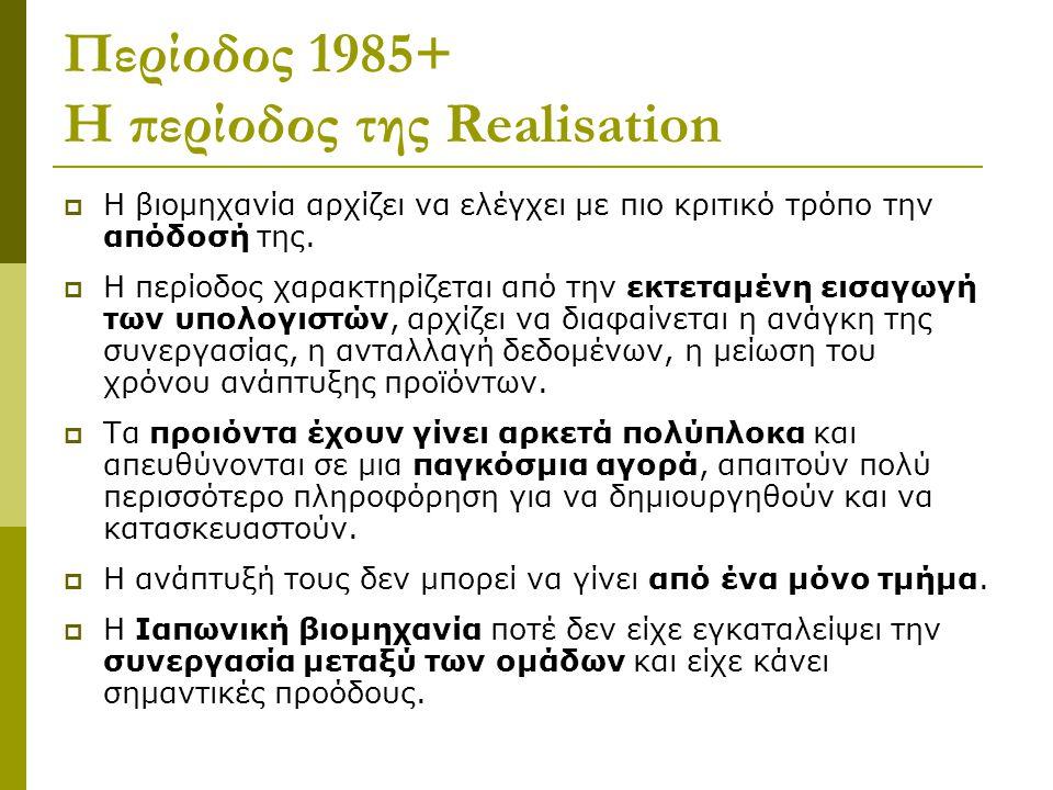 Περίοδος 1985+ Η περίοδος της Realisation  Η βιοµηχανία αρχίζει να ελέγχει µε πιο κριτικό τρόπο την απόδοσή της.  Η περίοδος χαρακτηρίζεται από την