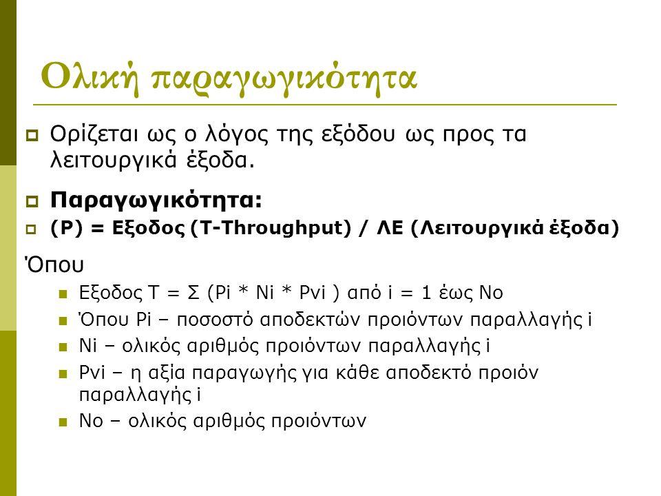 Ολική παραγωγικότητα  Ορίζεται ως ο λόγος της εξόδου ως προς τα λειτουργικά έξοδα.  Παραγωγικότητα:  (P) = Εξοδος (T-Throughput) / ΛΕ (Λειτουργικά