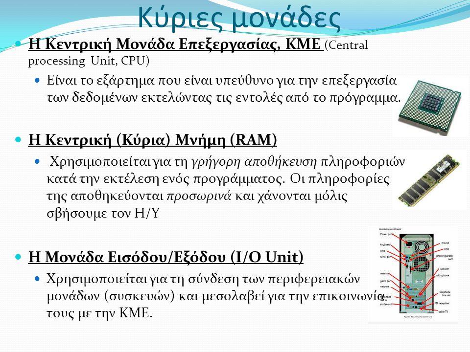Περιφερειακές Μονάδες ή Περιφερειακές Συσκευές Όλες οι συσκευές που χρησιμοποιούνται για είσοδο δεδομένων, έξοδο και αποθήκευση πληροφοριών Συσκευές Εισόδου.
