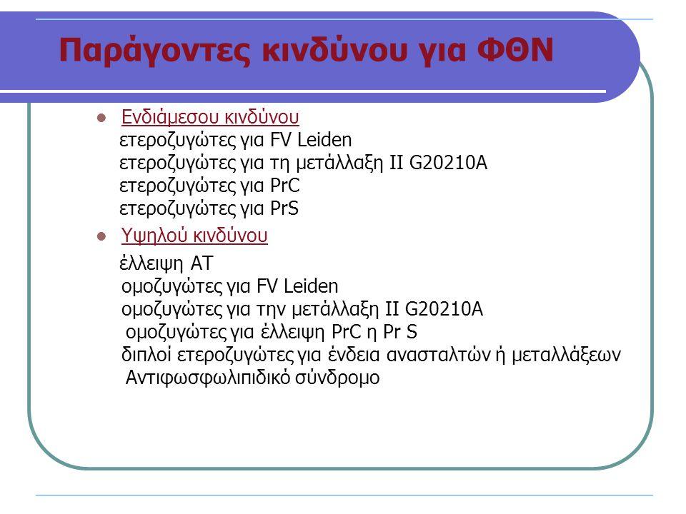 Παράγοντες κινδύνου για ΦΘΝ Ενδιάμεσου κινδύνου ετεροζυγώτες για FV Leiden ετεροζυγώτες για τη μετάλλαξη ΙΙ G20210A ετεροζυγώτες για PrC ετεροζυγώτες για PrS Υψηλού κινδύνου έλλειψη ΑΤ ομοζυγώτες για FV Leiden ομοζυγώτες για την μετάλλαξη ΙΙ G20210A ομοζυγώτες για έλλειψη PrC η Pr S διπλοί ετεροζυγώτες για ένδεια ανασταλτών ή μεταλλάξεων Αντιφωσφωλιπιδικό σύνδρομο