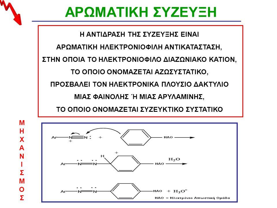 ΑΡΩΜΑΤΙΚΗ ΣΥΖΕΥΞΗ Επειδή τα διαζωνιακά κατιόντα είναι ασθενή ηλεκτρονιόφιλα μόνο οι αρωματικές ενώσεις που έχουν υποκαταστάτες ομάδες δότες ηλεκτρονίων όπως ΟΗ, ΝΗ 2, ΝΗR, κλπ, μπορούν να δράσουν ως Συζευκτικά Συστατικά Η αντικατάσταση πραγματοποιείται στην πάρα-θέση ως προς την υδρόξυ ομάδα ή την αμινομάδα και εάν αυτή είναι κατειλημμένη πραγματοποιείται στην όρθο-θέση.