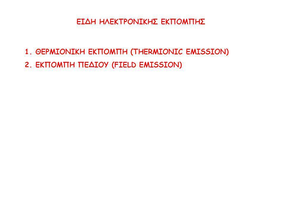 ΕΙΔΗ ΗΛΕΚΤΡΟΝΙΚΗΣ ΕΚΠΟΜΠΗΣ 1.ΘΕΡΜΙΟΝΙΚΗ ΕΚΠΟΜΠΗ (THERMIONIC EMISSION) 2.ΕΚΠΟΜΠΗ ΠΕΔΙΟΥ (FIELD EMISSION)