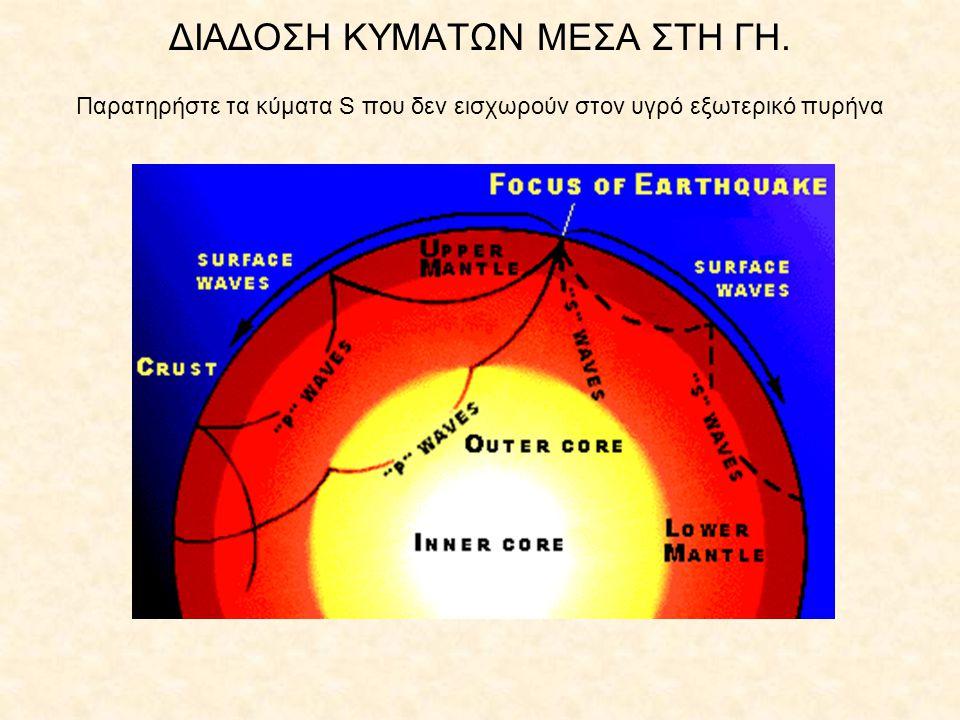 ΔΙΑΔΟΣΗ ΚΥΜΑΤΩΝ ΜΕΣΑ ΣΤΗ ΓΗ. Παρατηρήστε τα κύματα S που δεν εισχωρούν στον υγρό εξωτερικό πυρήνα