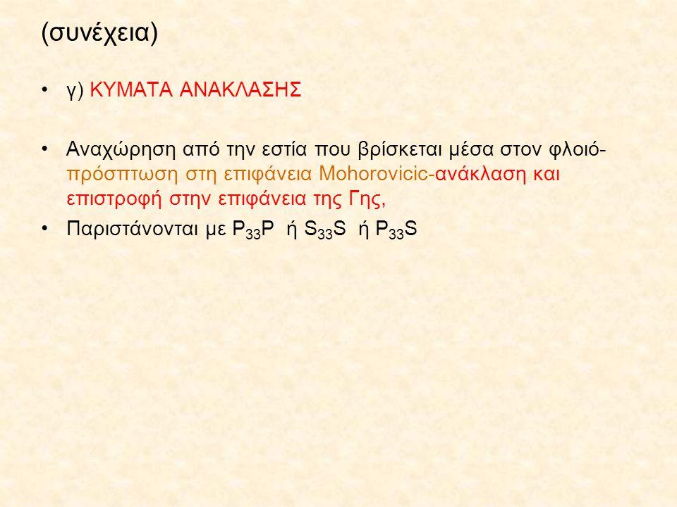 (συνέχεια) γ) ΚΥΜΑΤΑ ΑΝΑΚΛΑΣΗΣ Αναχώρηση από την εστία που βρίσκεται μέσα στον φλοιό- πρόσπτωση στη επιφάνεια Mohorovicic-ανάκλαση και επιστροφή στην επιφάνεια της Γης, Παριστάνονται με P 33 P ή S 33 S ή P 33 S