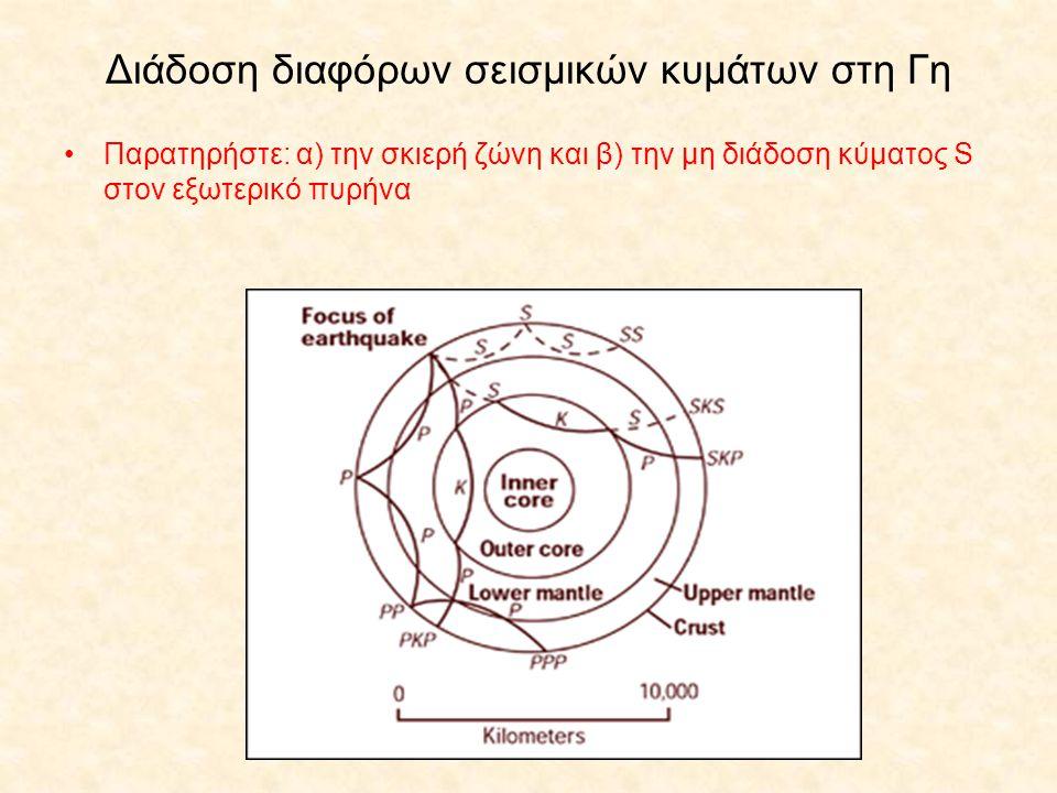 Διάδοση διαφόρων σεισμικών κυμάτων στη Γη Παρατηρήστε: α) την σκιερή ζώνη και β) την μη διάδοση κύματος S στον εξωτερικό πυρήνα