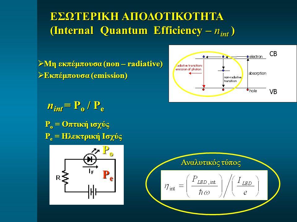 ΕΣΩΤΕΡΙΚΗ ΑΠΟΔΟΤΙΚΟΤΗΤΑ (Internal Quantum Efficiency – n int )  Μη εκπέμπουσα (non – radiative)  Εκπέμπουσα (emission) n int = P o / P e n int = P o / P e P o = Οπτική ισχύς P e = Ηλεκτρική Ισχύς Αναλυτικός τύπος Αναλυτικός τύπος PoPoPoPo PePePePe