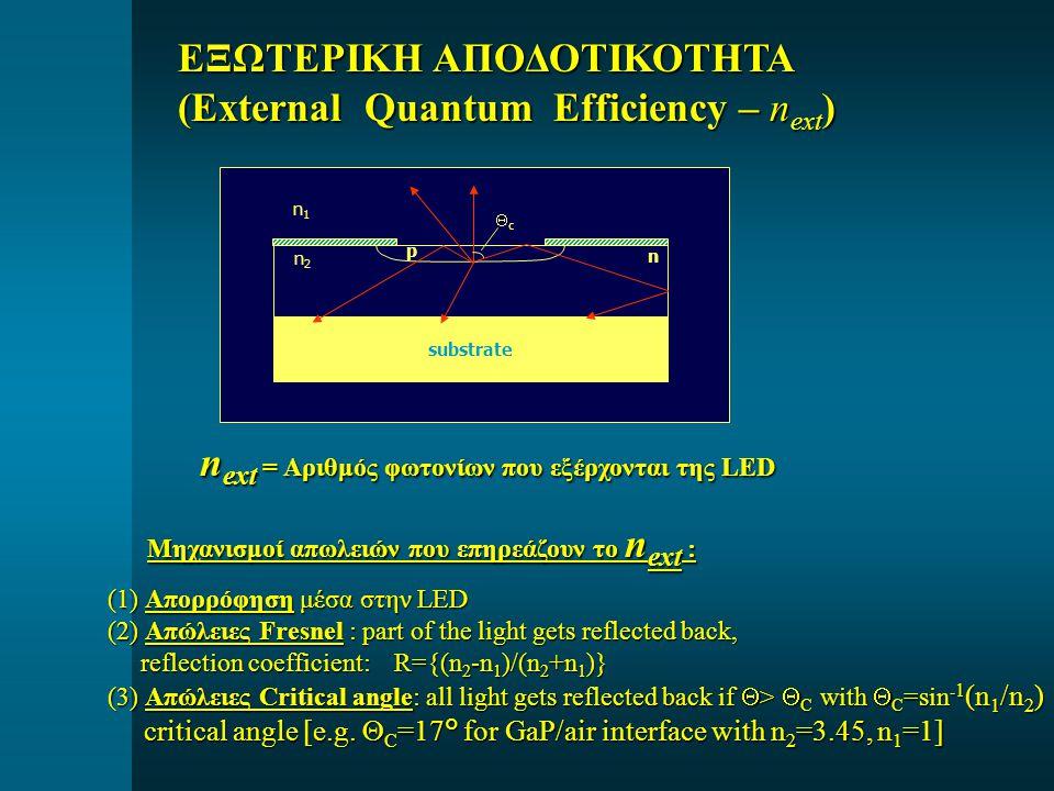 ΕΞΩΤΕΡΙΚΗ ΑΠΟΔΟΤΙΚΟΤΗΤΑ (External Quantum Efficiency – n ext ) substrate n p cc n1n1 n2n2 n ext = Αριθμός φωτονίων που εξέρχονται της LED n ext = Αριθμός φωτονίων που εξέρχονται της LED Μηχανισμοί απωλειών που επηρεάζουν το n ext : Μηχανισμοί απωλειών που επηρεάζουν το n ext : (1) Απορρόφηση μέσα στην LED (2) Απώλειες Fresnel : part of the light gets reflected back, reflection coefficient: R={(n 2 -n 1 )/(n 2 +n 1 )} (3) Απώλειες Critical angle: all light gets reflected back if  >  C with  C =sin - 1 (n 1 /n 2 ) critical angle [e.g.