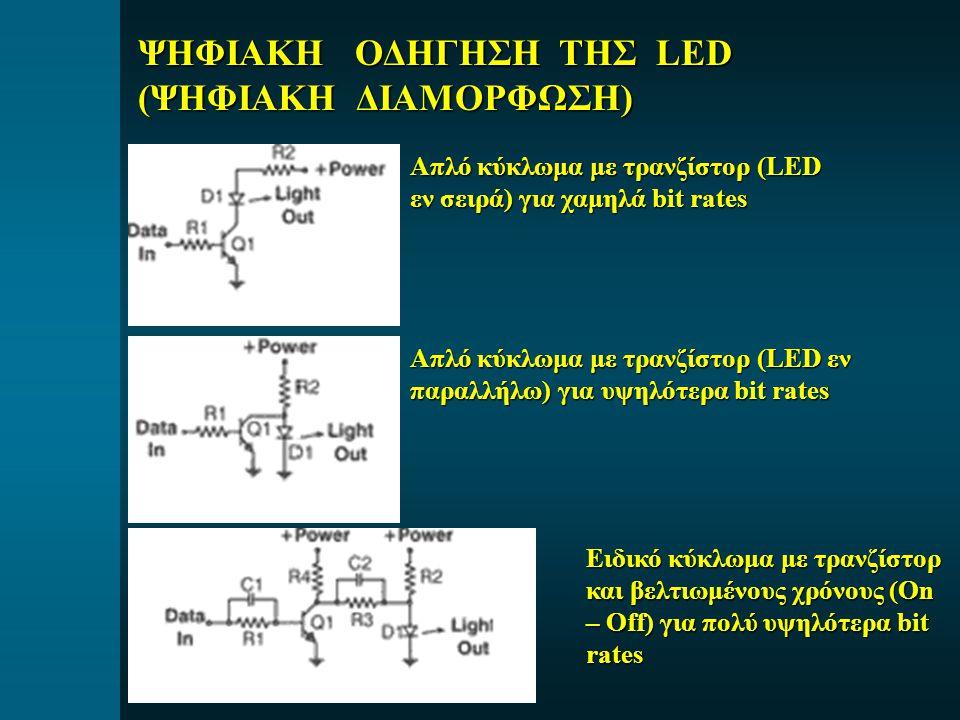 ΨΗΦΙΑΚΗ ΟΔΗΓΗΣΗ ΤΗΣ LED (ΨΗΦΙΑΚΗ ΔΙΑΜΟΡΦΩΣΗ) Απλό κύκλωμα με τρανζίστορ (LED εν σειρά) για χαμηλά bit rates Απλό κύκλωμα με τρανζίστορ (LED εν παραλλήλω) για υψηλότερα bit rates Ειδικό κύκλωμα με τρανζίστορ και βελτιωμένους χρόνους (On – Off) για πολύ υψηλότερα bit rates