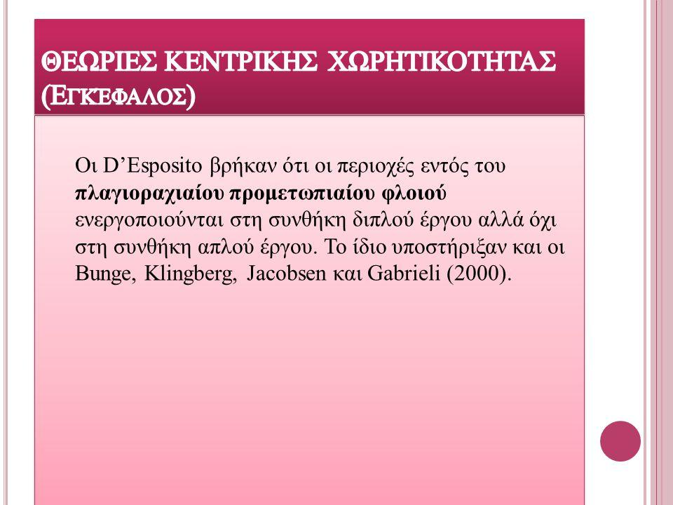 Οι D'Esposito βρήκαν ότι οι περιοχές εντός του πλαγιοραχιαίου προμετωπιαίου φλοιού ενεργοποιούνται στη συνθήκη διπλού έργου αλλά όχι στη συνθήκη απλού