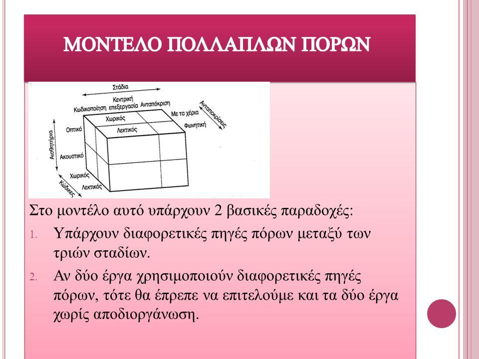 Στο μοντέλο αυτό υπάρχουν 2 βασικές παραδοχές: 1. Υπάρχουν διαφορετικές πηγές πόρων μεταξύ των τριών σταδίων. 2. Αν δύο έργα χρησιμοποιούν διαφορετικέ