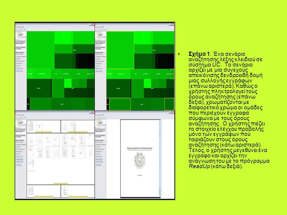 Σχήμα 1. Ένα σενάριο αναζήτησης λέξης κλειδιού σε σύστημα UC. Το σενάριο αρχίζει με μια συνεχούς απεικόνισης δενδροειδή δομή μιας συλλογής εγγράφων (ε