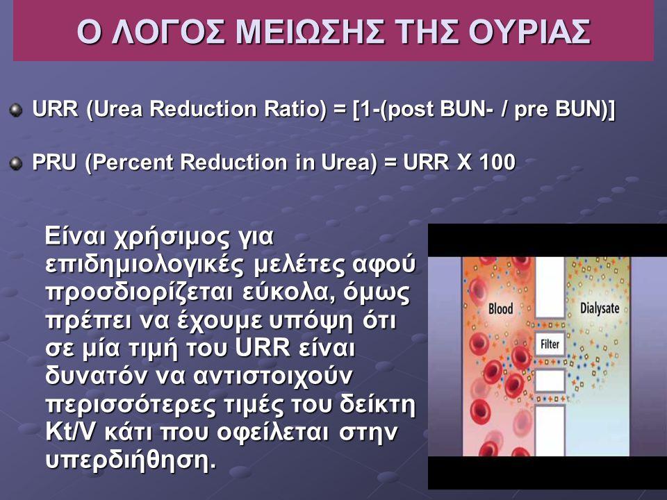 Ο ΛΟΓΟΣ ΜΕΙΩΣΗΣ ΤΗΣ ΟΥΡΙΑΣ URR (Urea Reduction Ratio) = [1-(post BUN- / pre BUN)] PRU (Percent Reduction in Urea) = URR X 100 Είναι χρήσιμος για επιδημιολογικές μελέτες αφού προσδιορίζεται εύκολα, όμως πρέπει να έχουμε υπόψη ότι σε μία τιμή του URR είναι δυνατόν να αντιστοιχούν περισσότερες τιμές του δείκτη Kt/V κάτι που οφείλεται στην υπερδιήθηση.