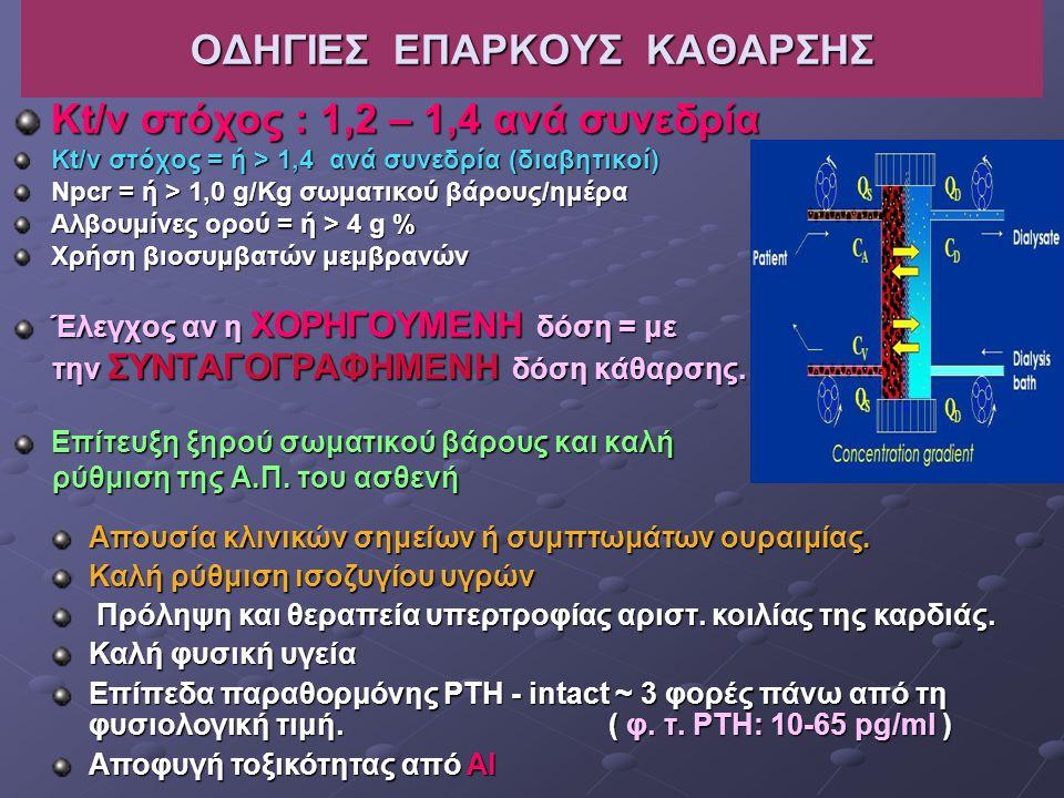 ΟΔΗΓΙΕΣ ΕΠΑΡΚΟΥΣ ΚΑΘΑΡΣΗΣ Kt/v στόχος : 1,2 – 1,4 ανά συνεδρία Kt/v στόχος = ή > 1,4 ανά συνεδρία (διαβητικοί) Npcr = ή > 1,0 g/Kg σωματικού βάρους/ημέρα Αλβουμίνες ορού = ή > 4 g % Χρήση βιοσυμβατών μεμβρανών Έλεγχος αν η ΧΟΡΗΓΟΥΜΕΝΗ δόση = με την ΣΥΝΤΑΓΟΓΡΑΦΗΜΕΝΗ δόση κάθαρσης.