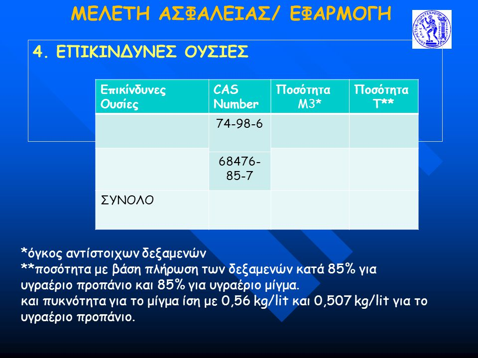 4. ΕΠΙΚΙΝΔΥΝΕΣ ΟΥΣΙΕΣ MΕΛΕΤΗ ΑΣΦΑΛΕΙΑΣ/ ΕΦΑΡΜΟΓΗ Επικίνδυνες Ουσίες CAS Number Ποσότητα M3* Ποσότητα T** 74-98-6 68476- 85-7 ΣΥΝΟΛΟ *όγκος αντίστοιχων