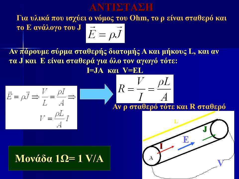 ΑΝΤΙΣΤΑΣΗ Για υλικά που ισχύει ο νόμος του Οhm, το ρ είναι σταθερό και το Ε ανάλογο του J Αν ρ σταθερό τότε και R σταθερό Αν πάρουμε σύρμα σταθερής δι