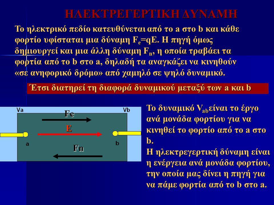 Το ηλεκτρικό πεδίο κατευθύνεται από το a στο b και κάθε φορτίο υφίσταται μια δύναμη F e =qE. Η πηγή όμως δημιουργεί και μια άλλη δύναμη F n, η οποία τ