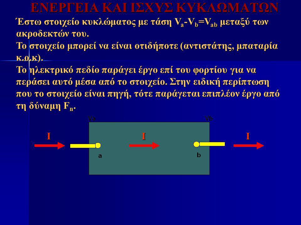 ΕΝΕΡΓΕΙΑ ΚΑΙ ΙΣΧΥΣ ΚΥΚΛΩΜΑΤΩΝ Έστω στοιχείο κυκλώματος με τάση V a -V b =V ab μεταξύ των ακροδεκτών του. Το στοιχείο μπορεί να είναι οτιδήποτε (αντιστ
