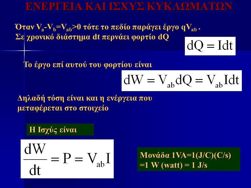 ΕΝΕΡΓΕΙΑ ΚΑΙ ΙΣΧΥΣ ΚΥΚΛΩΜΑΤΩΝ Όταν V a -V b =V ab >0 τότε το πεδίο παράγει έργο qV ab. Σε χρονικό διάστημα dt περνάει φορτίο dQ Το έργο επί αυτού του