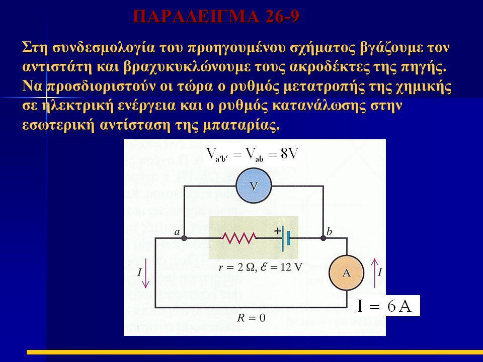 ΠΑΡΑΔΕΙΓΜΑ 26-9 Στη συνδεσμολογία του προηγουμένου σχήματος βγάζουμε τον αντιστάτη και βραχυκυκλώνουμε τους ακροδέκτες της πηγής. Να προσδιοριστούν οι