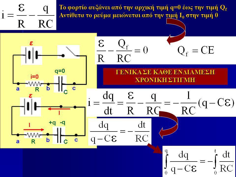 ΓΕΝΙΚΑ ΣΕ ΚΑΘΕ ΕΝΔΙΑΜΕΣΗ ΧΡΟΝΙΚΗ ΣΤΙΓΜΗ Το φορτίο αυξάνει από την αρχική τιμή q=0 έως την τιμή Q f Αντίθετα το ρεύμα μειώνεται από την τιμή I 0 στην τ