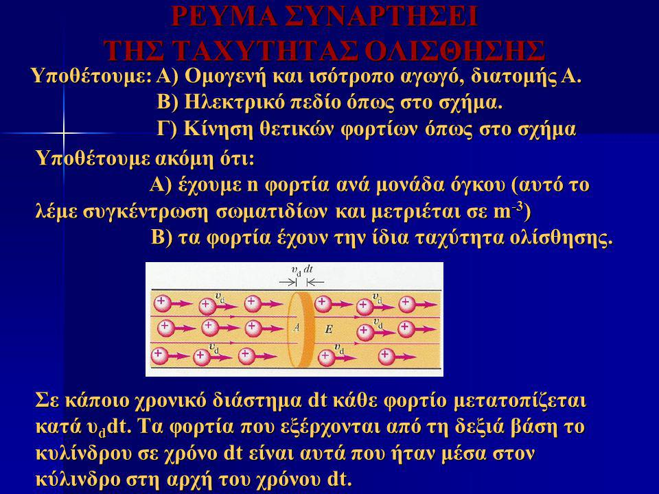 ΡΕΥΜΑ ΣΥΝΑΡΤΗΣΕΙ ΤΗΣ ΤΑΧΥΤΗΤΑΣ ΟΛΙΣΘΗΣΗΣ Υποθέτουμε: Α) Ομογενή και ισότροπο αγωγό, διατομής Α. Β) Ηλεκτρικό πεδίο όπως στο σχήμα. Γ) Κίνηση θετικών φ