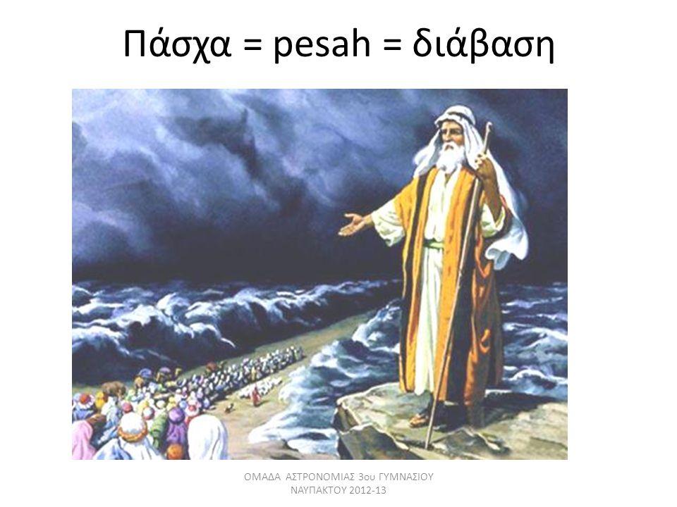 Πάσχα = pesah = διάβαση ΟΜΑΔΑ ΑΣΤΡΟΝΟΜΙΑΣ 3ου ΓΥΜΝΑΣΙΟΥ ΝΑΥΠΑΚΤΟΥ 2012-13