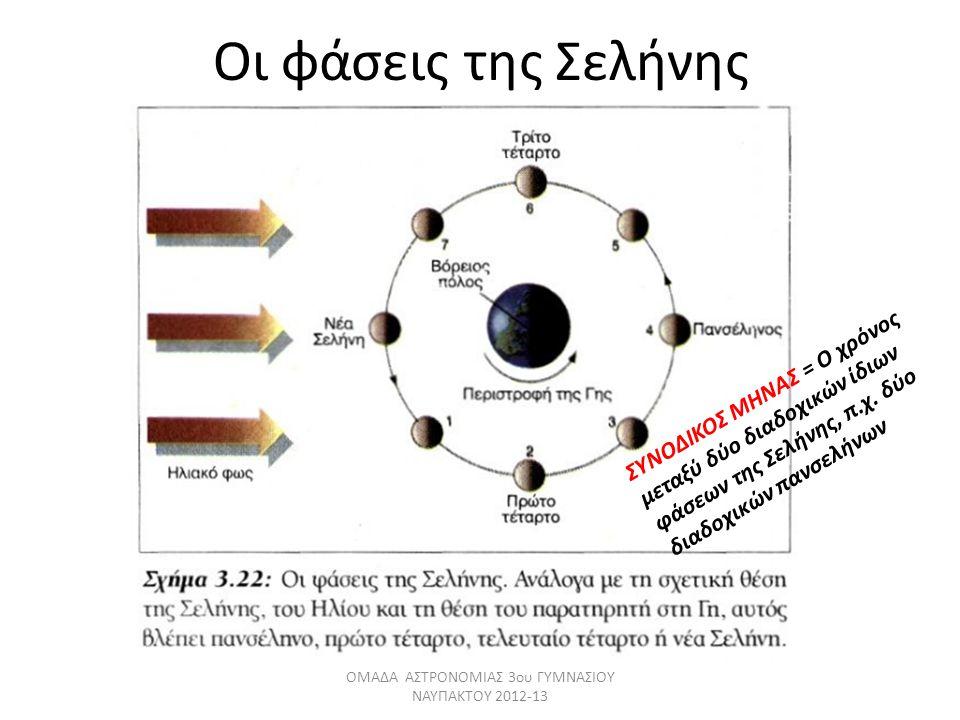Οι φάσεις της Σελήνης ΟΜΑΔΑ ΑΣΤΡΟΝΟΜΙΑΣ 3ου ΓΥΜΝΑΣΙΟΥ ΝΑΥΠΑΚΤΟΥ 2012-13 ΣΥΝΟΔΙΚΟΣ ΜΗΝΑΣ = Ο χρόνος μεταξύ δύο διαδοχικών ίδιων φάσεων της Σελήνης, π.χ