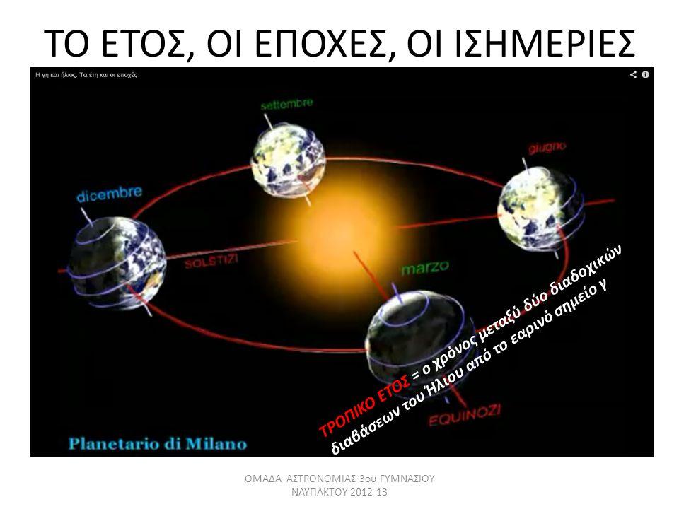 ΤΟ ΕΤΟΣ, ΟΙ ΕΠΟΧΕΣ, ΟΙ ΙΣΗΜΕΡΙΕΣ ΟΜΑΔΑ ΑΣΤΡΟΝΟΜΙΑΣ 3ου ΓΥΜΝΑΣΙΟΥ ΝΑΥΠΑΚΤΟΥ 2012-13 ΤΡΟΠΙΚΟ ΕΤΟΣ = ο χρόνος μεταξύ δύο διαδοχικών διαβάσεων του Ήλιου α
