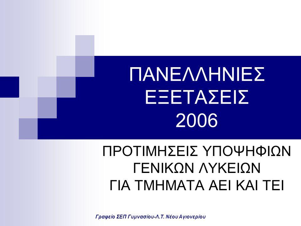 Γραφείο ΣΕΠ Γυμνασίου-Λ.Τ. Νέου Αγιονερίου Αρχιτεκτόνων Μηχανικών Βάση: 17694 μόρια