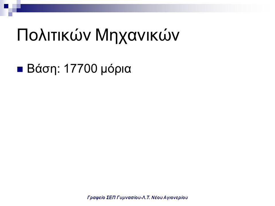 Γραφείο ΣΕΠ Γυμνασίου-Λ.Τ. Νέου Αγιονερίου Πολιτικών Μηχανικών Βάση: 17700 μόρια