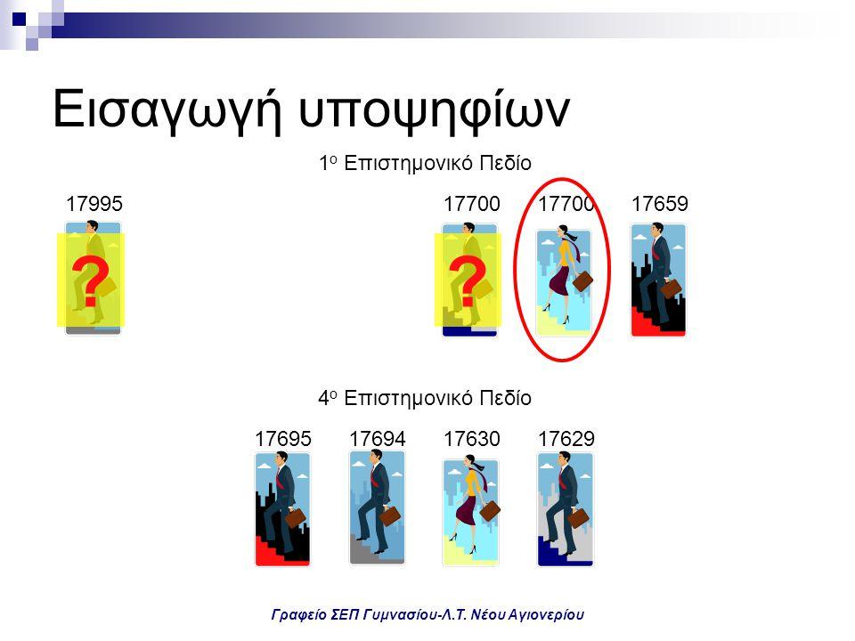 Γραφείο ΣΕΠ Γυμνασίου-Λ.Τ. Νέου Αγιονερίου Εισαγωγή υποψηφίων 4 ο Επιστημονικό Πεδίο 17695176941763017629 1799517700 17659 1 ο Επιστημονικό Πεδίο ??