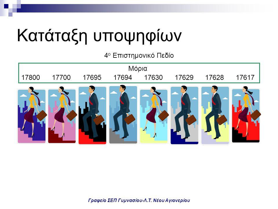 Γραφείο ΣΕΠ Γυμνασίου-Λ.Τ. Νέου Αγιονερίου Κατάταξη υποψηφίων 1780017700176951769417630176291762817617 Μόρια 4 ο Επιστημονικό Πεδίο
