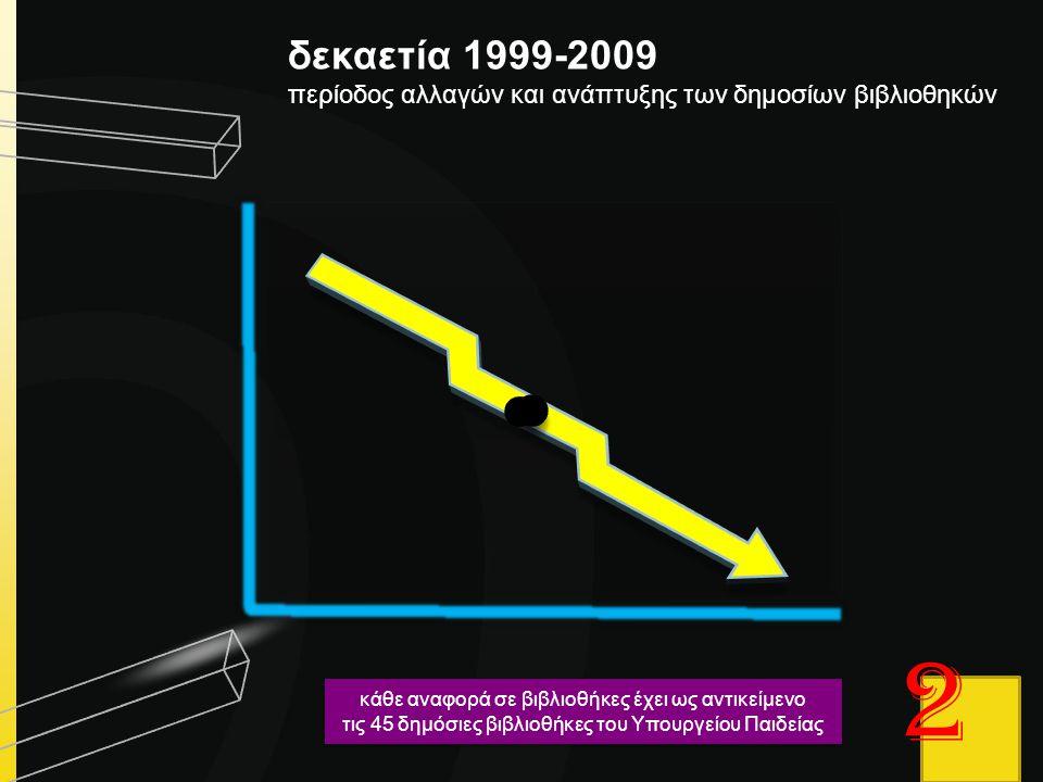 1999 - 2009 δεκαετία 1999-2009 περίοδος αλλαγών και ανάπτυξης των δημοσίων βιβλιοθηκών 2 κάθε αναφορά σε βιβλιοθήκες έχει ως αντικείμενο τις 45 δημόσι