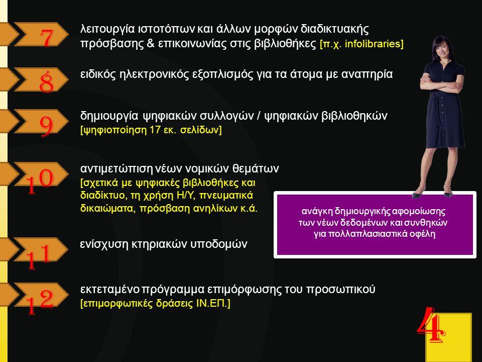 4 7 λειτουργία ιστοτόπων και άλλων μορφών διαδικτυακής πρόσβασης & επικοινωνίας στις βιβλιοθήκες [π.χ. infolibraries] 8 ειδικός ηλεκτρονικός εξοπλισμό