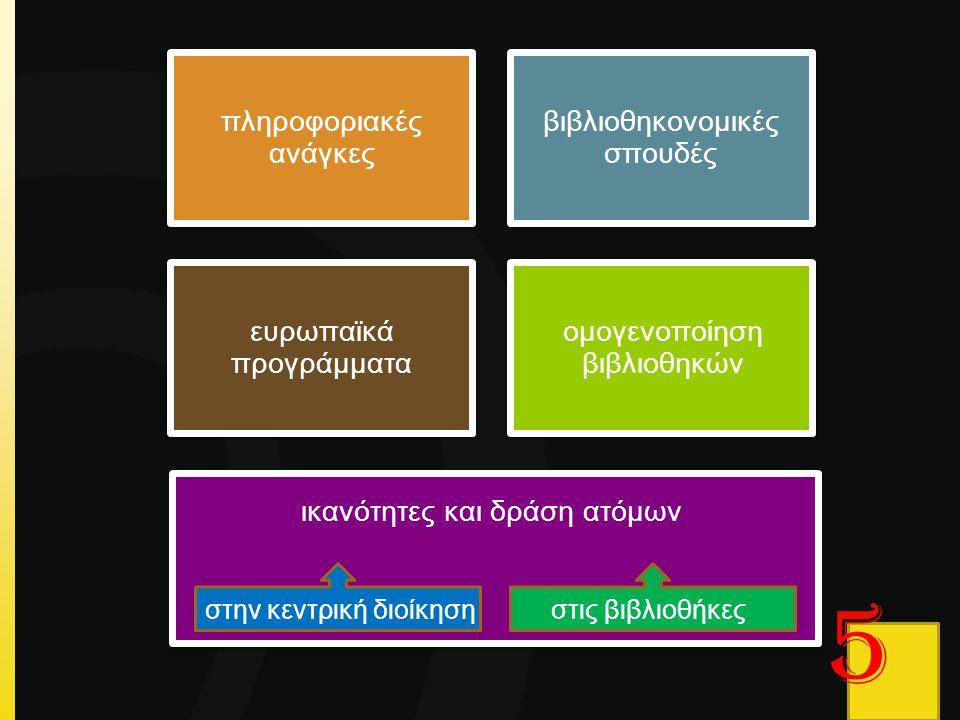 5 πληροφοριακές ανάγκες βιβλιοθηκονομικές σπουδές ευρωπαϊκά προγράμματα ομογενοποίηση βιβλιοθηκών ικανότητες και δράση ατόμων στην κεντρική διοίκησηστ