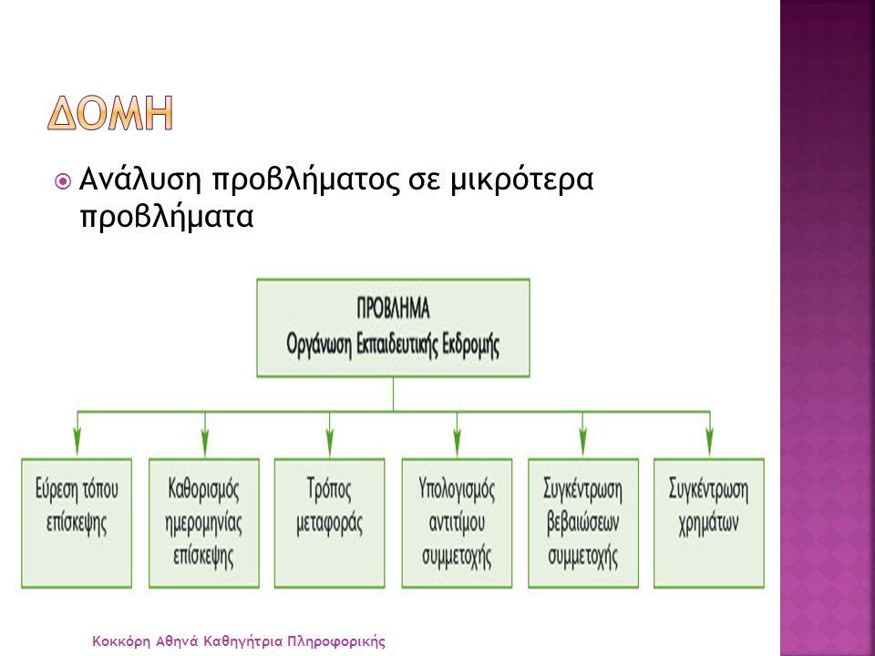  Ανάλυση προβλήματος σε μικρότερα προβλήματα Κοκκόρη Αθηνά Καθηγήτρια Πληροφορικής