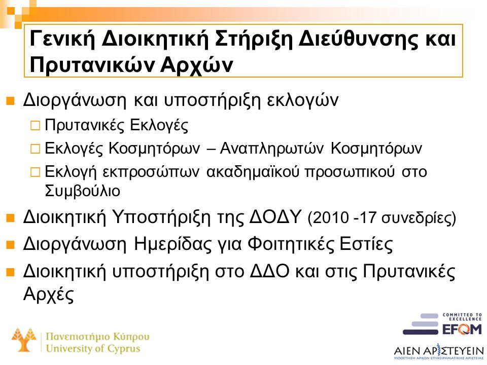 Γενική Διοικητική Στήριξη Διεύθυνσης και Πρυτανικών Αρχών Διοργάνωση και υποστήριξη εκλογών  Πρυτανικές Εκλογές  Εκλογές Κοσμητόρων – Αναπληρωτών Κοσμητόρων  Εκλογή εκπροσώπων ακαδημαϊκού προσωπικού στο Συμβούλιο Διοικητική Υποστήριξη της ΔΟΔΥ (2010 -17 συνεδρίες) Διοργάνωση Ημερίδας για Φοιτητικές Εστίες Διοικητική υποστήριξη στο ΔΔΟ και στις Πρυτανικές Αρχές