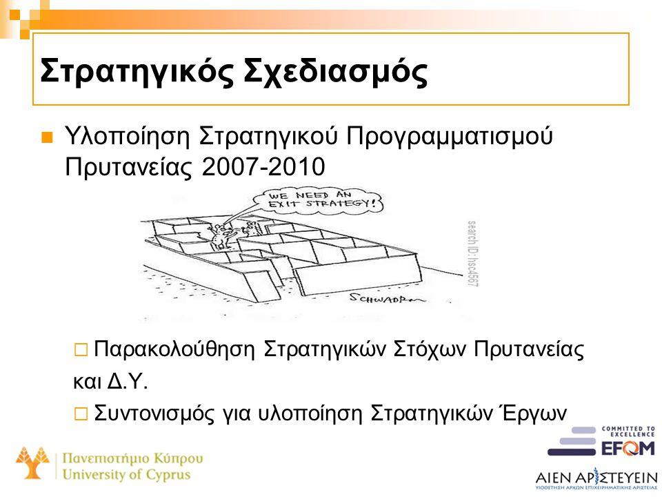Στρατηγικός Σχεδιασμός Υλοποίηση Στρατηγικού Προγραμματισμού Πρυτανείας 2007-2010  Παρακολούθηση Στρατηγικών Στόχων Πρυτανείας και Δ.Υ.