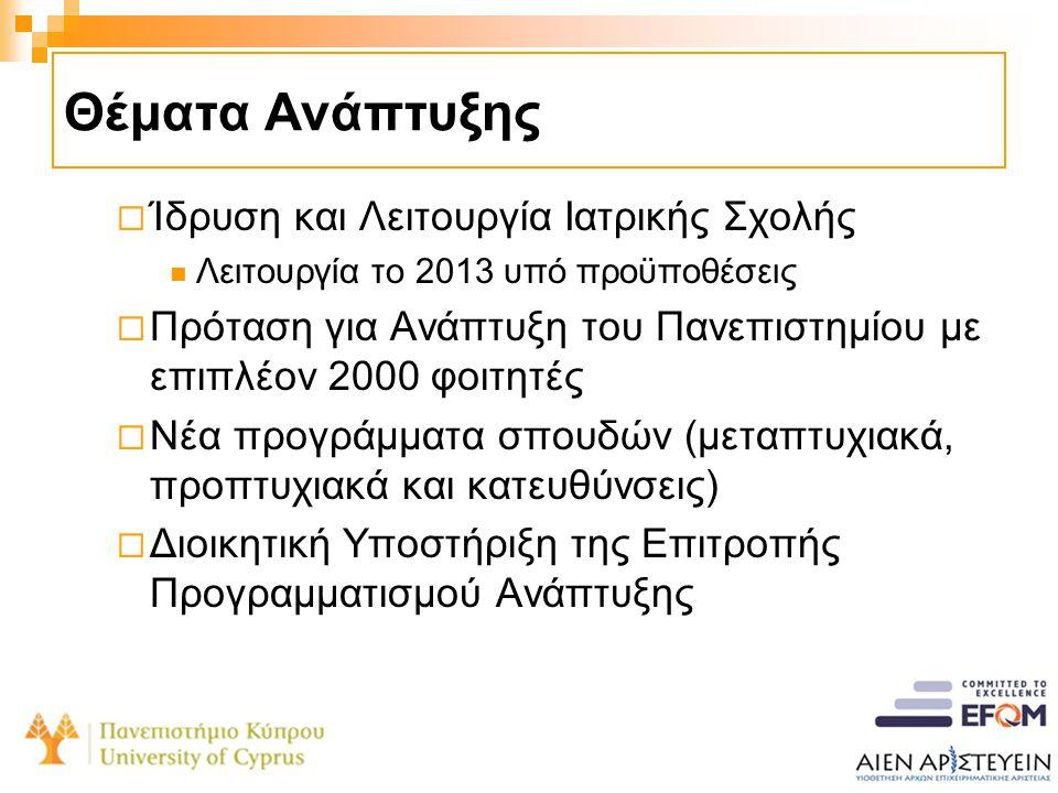 Θέματα Ανάπτυξης  Ίδρυση και Λειτουργία Ιατρικής Σχολής Λειτουργία το 2013 υπό προϋποθέσεις  Πρόταση για Ανάπτυξη του Πανεπιστημίου με επιπλέον 2000 φοιτητές  Νέα προγράμματα σπουδών (μεταπτυχιακά, προπτυχιακά και κατευθύνσεις)  Διοικητική Υποστήριξη της Επιτροπής Προγραμματισμού Ανάπτυξης