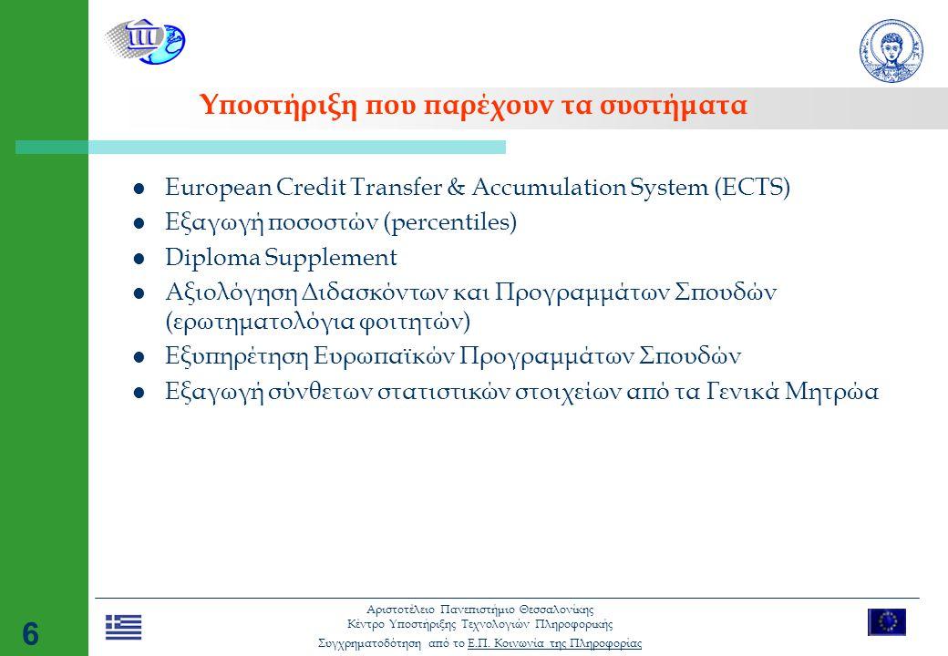 Αριστοτέλειο Πανεπιστήμιο Θεσσαλονίκης Κέντρο Υποστήριξης Τεχνολογιών Πληροφορικής Συγχρηματοδότηση από το Ε.Π. Κοινωνία της ΠληροφορίαςΕ.Π. Κοινωνία