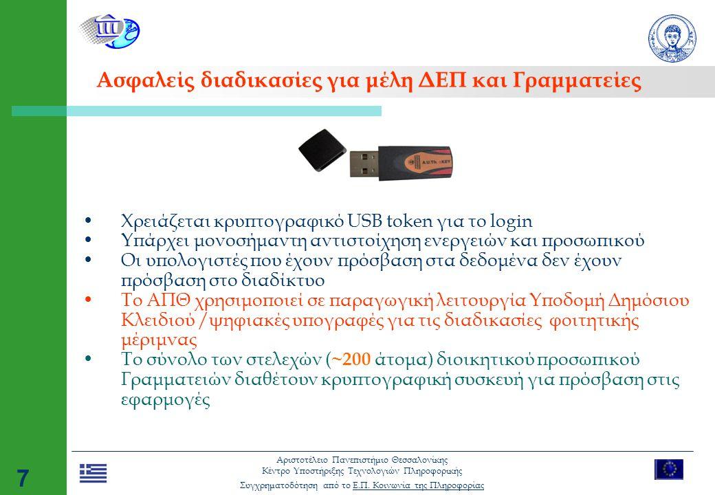 Αριστοτέλειο Πανεπιστήμιο Θεσσαλονίκης Κέντρο Υποστήριξης Τεχνολογιών Πληροφορικής Συγχρηματοδότηση από το Ε.Π.
