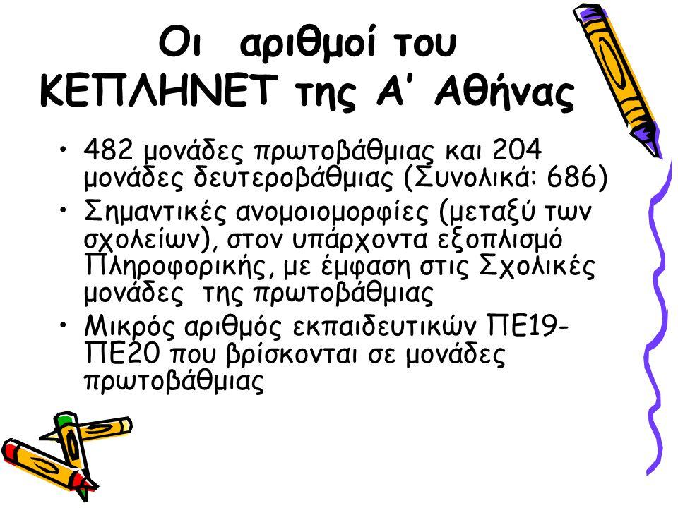 Οι αριθμοί του ΚΕΠΛΗΝΕΤ της Α' Αθήνας 482 μονάδες πρωτοβάθμιας και 204 μονάδες δευτεροβάθμιας (Συνολικά: 686) Σημαντικές ανομοιομορφίες (μεταξύ των σχ