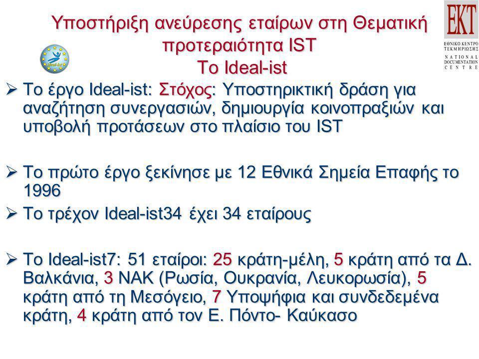 Υποστήριξη ανεύρεσης εταίρων στη Θεματική προτεραιότητα IST Το Ideal-ist  Το έργο Ideal-ist: Στόχος: Υποστηρικτική δράση για αναζήτηση συνεργασιών, δ